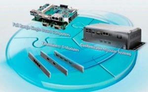 Micro Computadoras flexibles y escalables para aplicaciones 24×7
